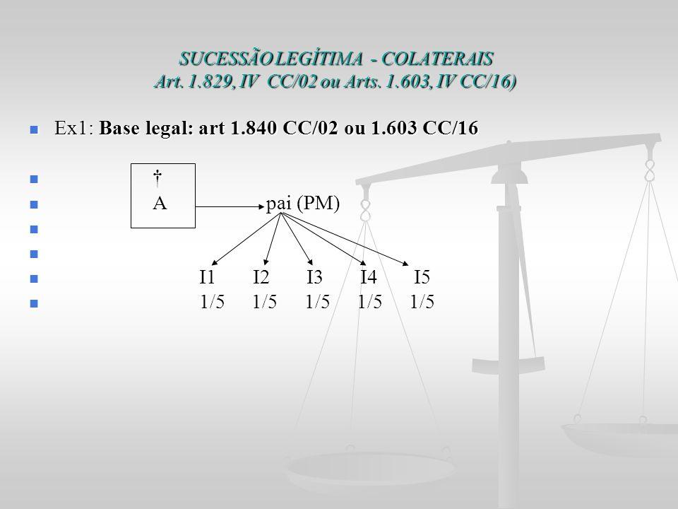 SUCESSÃO LEGÍTIMA - COLATERAIS Art. 1.829, IV CC/02 ou Arts. 1.603, IV CC/16) Ex1: Base legal: art 1.840 CC/02 ou 1.603 CC/16 Ex1: Base legal: art 1.8