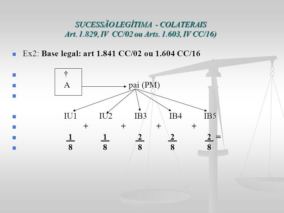 SUCESSÃO LEGÍTIMA - COLATERAIS Art. 1.829, IV CC/02 ou Arts. 1.603, IV CC/16) Ex2: Base legal: art 1.841 CC/02 ou 1.604 CC/16 Ex2: Base legal: art 1.8