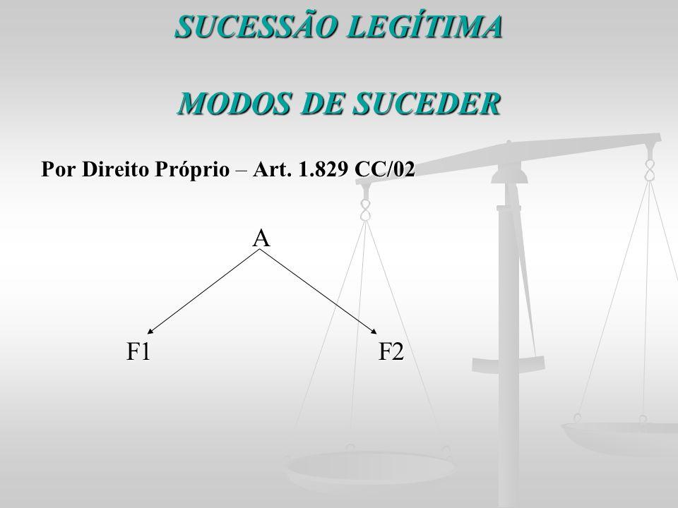 SUCESSÃO LEGÍTIMA MODOS DE SUCEDER Por Direito Próprio – Art. 1.829 CC/02 A F1 F2 F1 F2