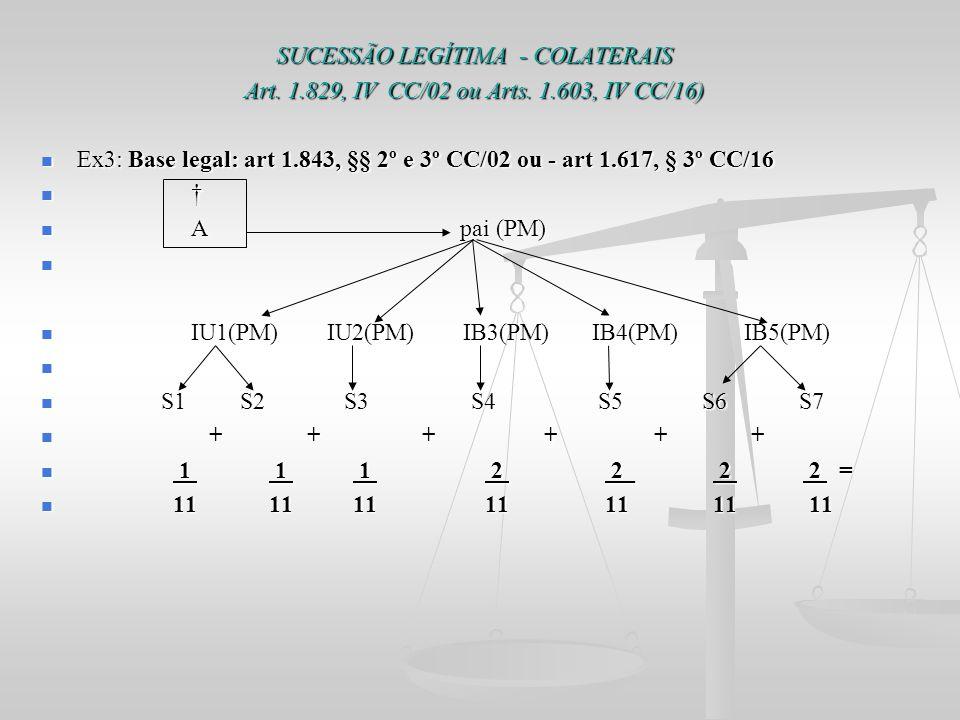 SUCESSÃO LEGÍTIMA - COLATERAIS Art. 1.829, IV CC/02 ou Arts. 1.603, IV CC/16) Ex3: Base legal: art 1.843, §§ 2º e 3º CC/02 ou - art 1.617, § 3º CC/16