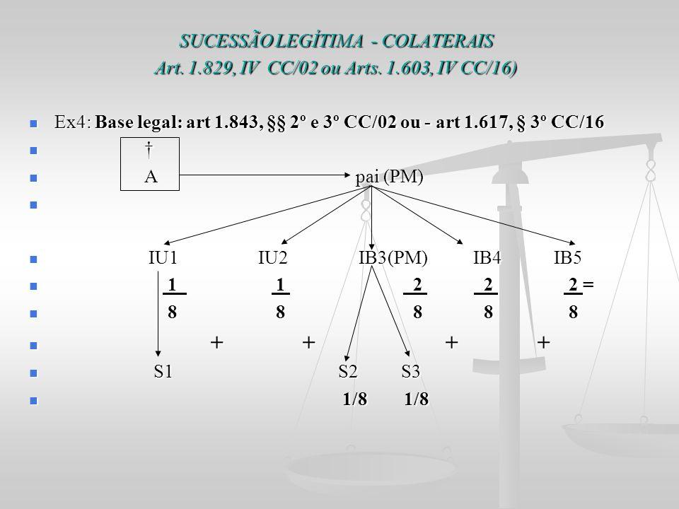 SUCESSÃO LEGÍTIMA - COLATERAIS Art. 1.829, IV CC/02 ou Arts. 1.603, IV CC/16) Ex4: Base legal: art 1.843, §§ 2º e 3º CC/02 ou - art 1.617, § 3º CC/16