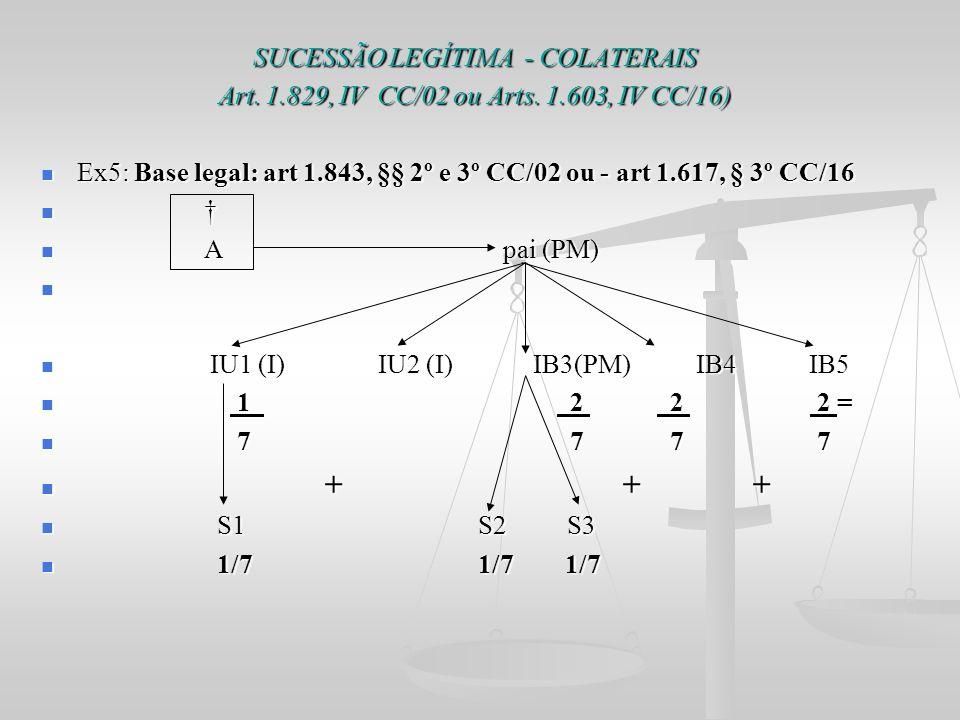 SUCESSÃO LEGÍTIMA - COLATERAIS Art. 1.829, IV CC/02 ou Arts. 1.603, IV CC/16) Ex5: Base legal: art 1.843, §§ 2º e 3º CC/02 ou - art 1.617, § 3º CC/16