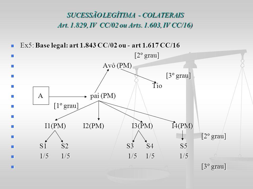 SUCESSÃO LEGÍTIMA - COLATERAIS Art. 1.829, IV CC/02 ou Arts. 1.603, IV CC/16) Ex5: Base legal: art 1.843 CC/02 ou - art 1.617 CC/16 Ex5: Base legal: a