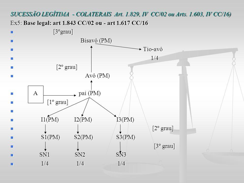SUCESSÃO LEGÍTIMA - COLATERAIS Art. 1.829, IV CC/02 ou Arts. 1.603, IV CC/16) Ex5: Base legal: art 1.843 CC/02 ou - art 1.617 CC/16 [3ºgrau] [3ºgrau]