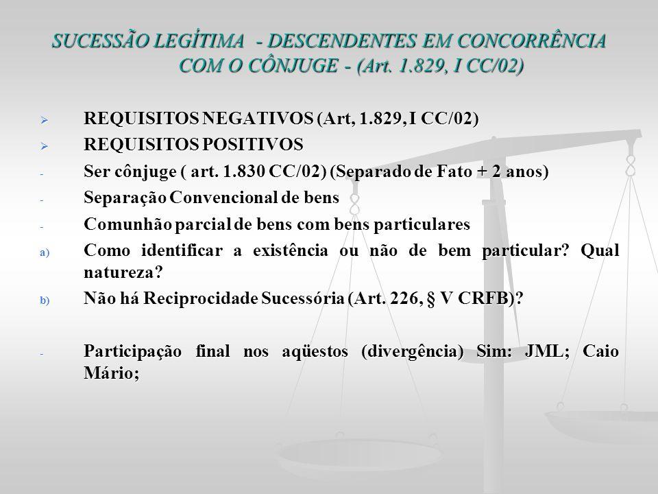 SUCESSÃO LEGÍTIMA - DESCENDENTES EM CONCORRÊNCIA COM O CÔNJUGE - (Art. 1.829, I CC/02) REQUISITOS NEGATIVOS (Art, 1.829, I CC/02) REQUISITOS NEGATIVOS