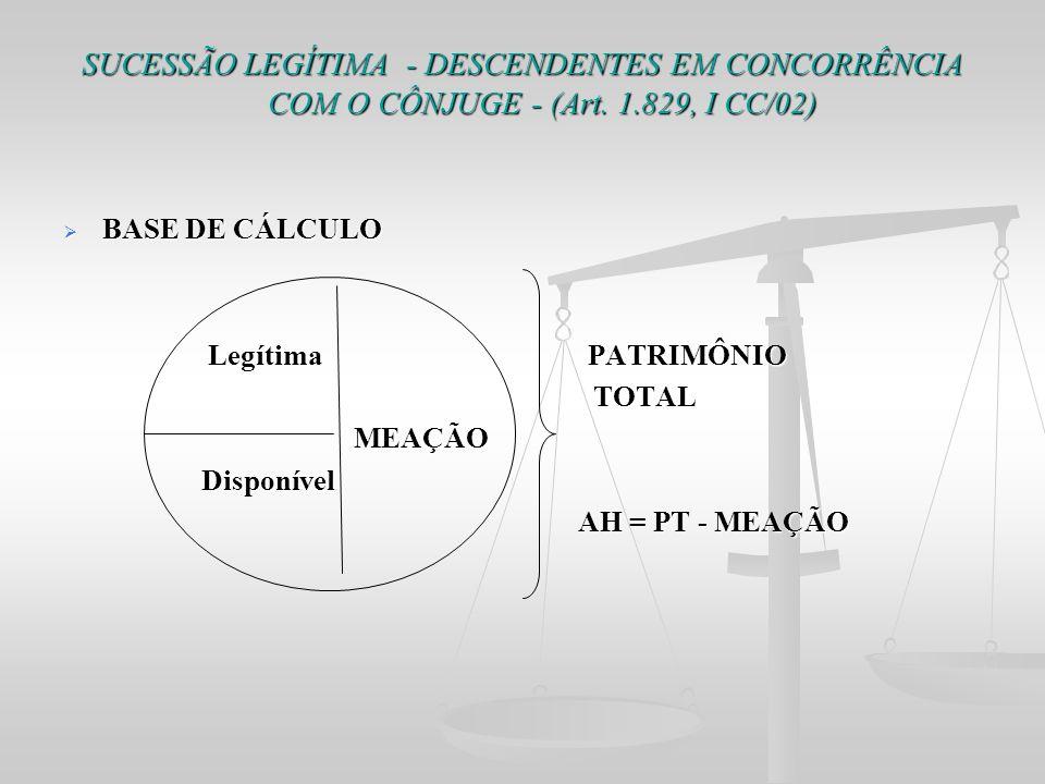 SUCESSÃO LEGÍTIMA - DESCENDENTES EM CONCORRÊNCIA COM O CÔNJUGE - (Art. 1.829, I CC/02) BASE DE CÁLCULO BASE DE CÁLCULO Legítima PATRIMÔNIO Legítima PA