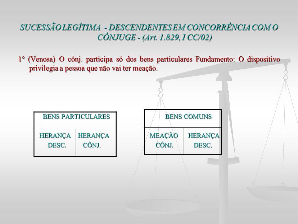 SUCESSÃO LEGÍTIMA - DESCENDENTES EM CONCORRÊNCIA COM O CÔNJUGE - (Art. 1.829, I CC/02) 1° (Venosa) O cônj. participa só dos bens particulares Fundamen