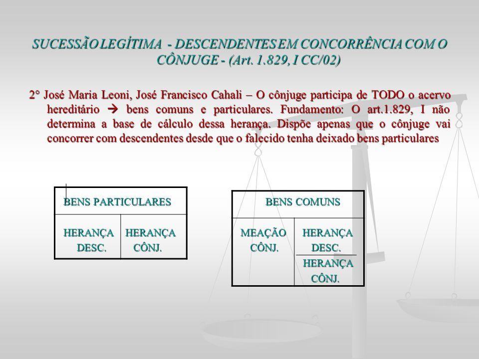 SUCESSÃO LEGÍTIMA - DESCENDENTES EM CONCORRÊNCIA COM O CÔNJUGE - (Art. 1.829, I CC/02) 2° José Maria Leoni, José Francisco Cahali – O cônjuge particip