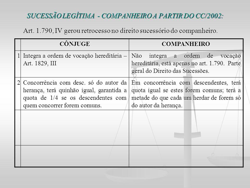 SUCESSÃO LEGÍTIMA - COMPANHEIRO A PARTIR DO CC/2002: Art. 1.790, IV gerou retrocesso no direito sucessório do companheiro. Art. 1.790, IV gerou retroc
