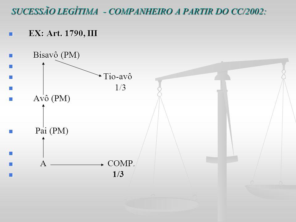 SUCESSÃO LEGÍTIMA - COMPANHEIRO A PARTIR DO CC/2002: EX: Art. 1790, III EX: Art. 1790, III Bisavô (PM) Bisavô (PM) Tio-avô Tio-avô 1/3 1/3 Avô (PM) Av