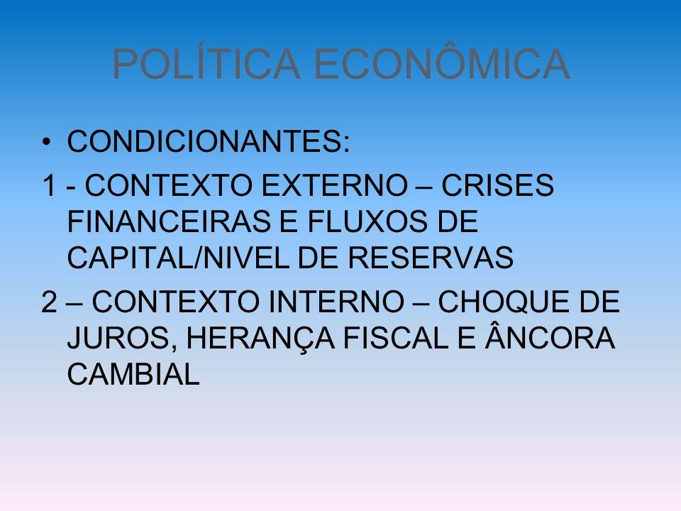 POLÍTICA ECONÔMICA CONDICIONANTES: 1 - CONTEXTO EXTERNO – CRISES FINANCEIRAS E FLUXOS DE CAPITAL/NIVEL DE RESERVAS 2 – CONTEXTO INTERNO – CHOQUE DE JU