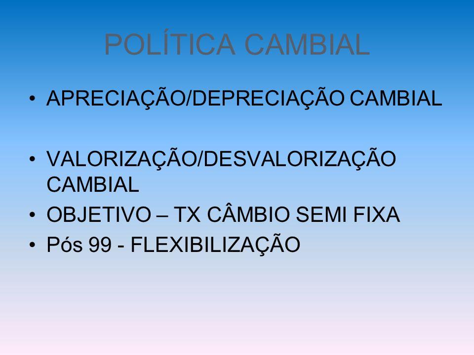 POLÍTICA CAMBIAL APRECIAÇÃO/DEPRECIAÇÃO CAMBIAL VALORIZAÇÃO/DESVALORIZAÇÃO CAMBIAL OBJETIVO – TX CÂMBIO SEMI FIXA Pós 99 - FLEXIBILIZAÇÃO