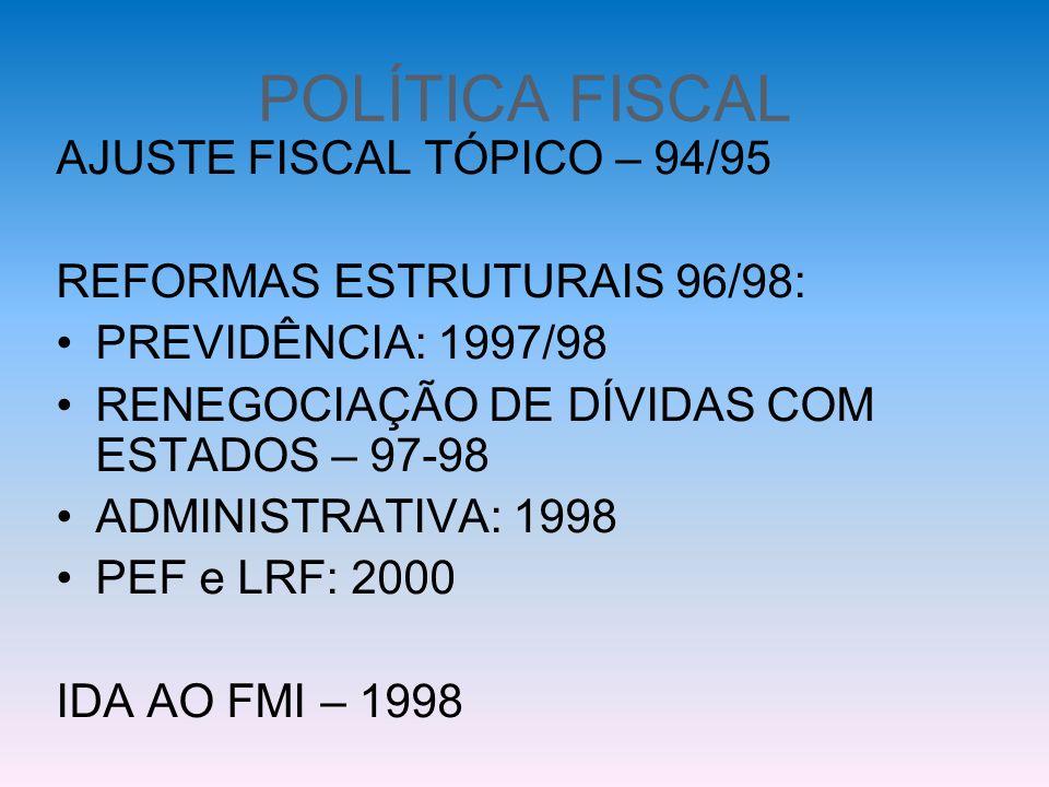 POLÍTICA FISCAL AJUSTE FISCAL TÓPICO – 94/95 REFORMAS ESTRUTURAIS 96/98: PREVIDÊNCIA: 1997/98 RENEGOCIAÇÃO DE DÍVIDAS COM ESTADOS – 97-98 ADMINISTRATI
