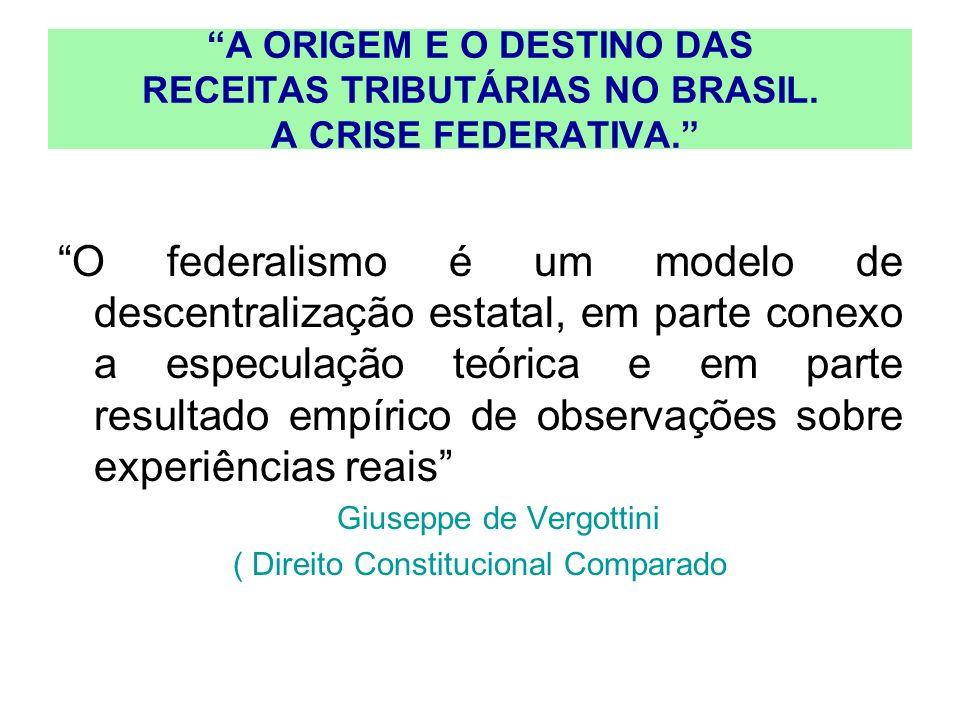 A ORIGEM E O DESTINO DAS RECEITAS TRIBUTÁRIAS NO BRASIL. A CRISE FEDERATIVA. O federalismo é um modelo de descentralização estatal, em parte conexo a
