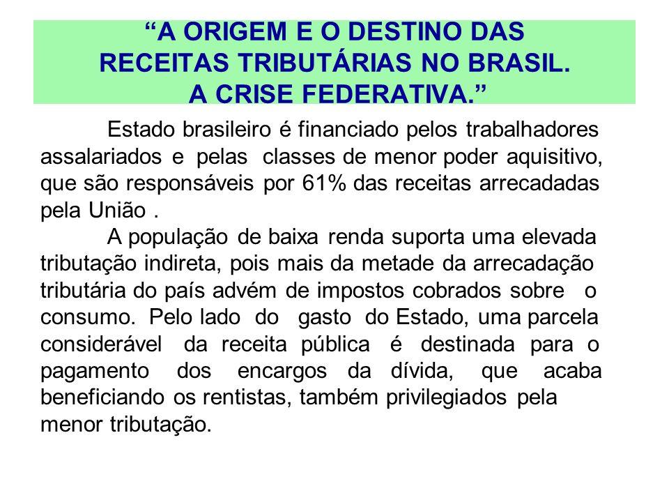 A ORIGEM E O DESTINO DAS RECEITAS TRIBUTÁRIAS NO BRASIL. A CRISE FEDERATIVA. Estado brasileiro é financiado pelos trabalhadores assalariados e pelas c