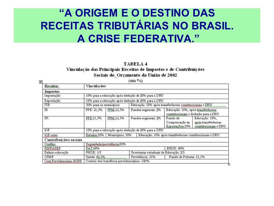 A ORIGEM E O DESTINO DAS RECEITAS TRIBUTÁRIAS NO BRASIL. A CRISE FEDERATIVA.