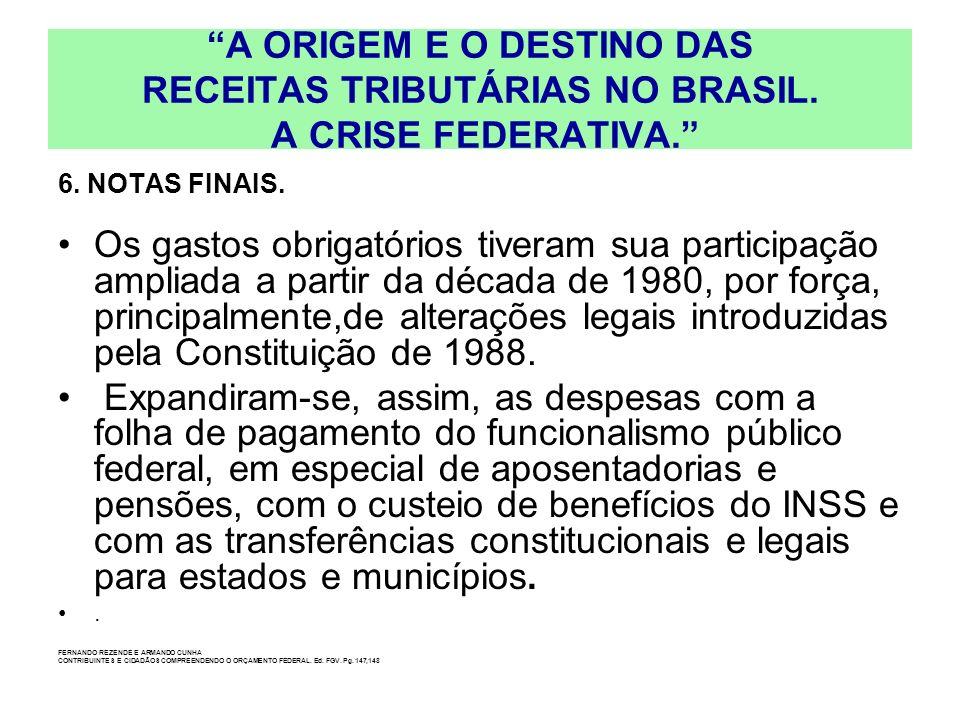 6. NOTAS FINAIS. Os gastos obrigatórios tiveram sua participação ampliada a partir da década de 1980, por força, principalmente,de alterações legais i