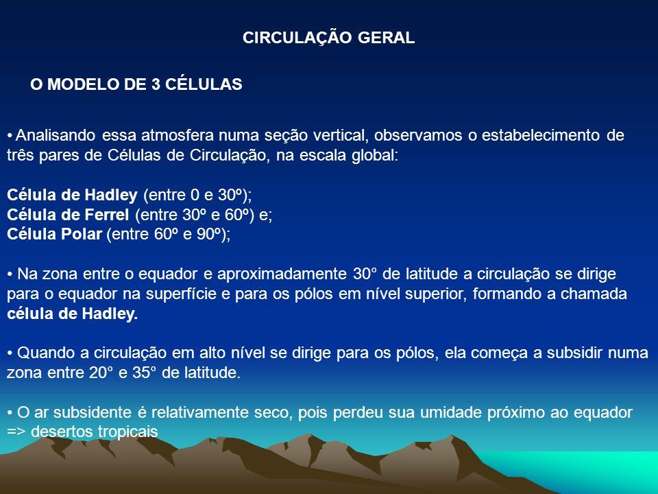 Observação da circulação sobre a Terra => células semipermanentes de alta e baixa pressão.