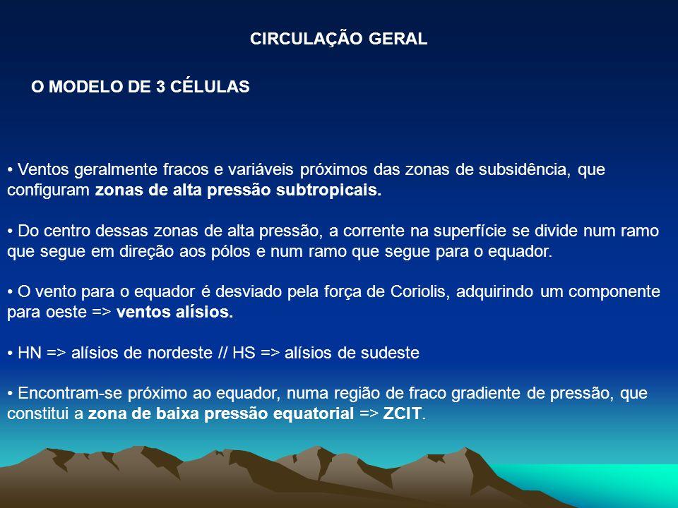 A circulação entre 30° e 60° de latitude é chamada de Célula de Ferrel.