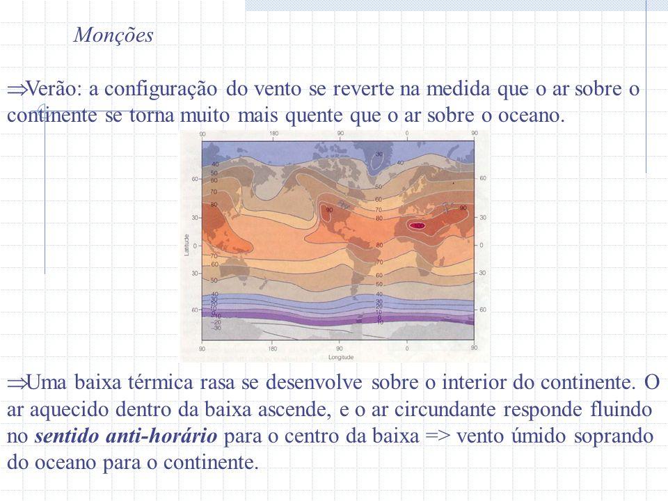 Monções Verão: a configuração do vento se reverte na medida que o ar sobre o continente se torna muito mais quente que o ar sobre o oceano. Uma baixa
