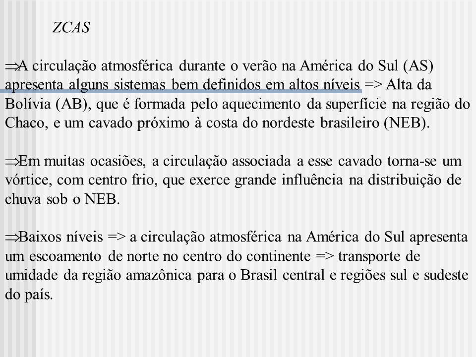 A circulação atmosférica durante o verão na América do Sul (AS) apresenta alguns sistemas bem definidos em altos níveis => Alta da Bolívia (AB), que é