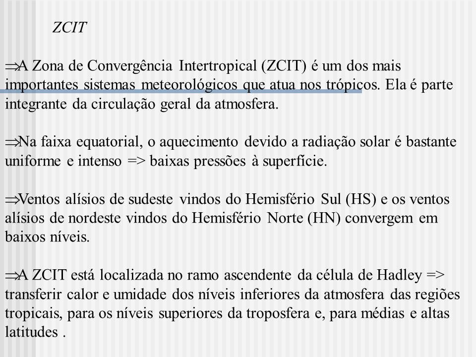 A Zona de Convergência Intertropical (ZCIT) é um dos mais importantes sistemas meteorológicos que atua nos trópicos. Ela é parte integrante da circula