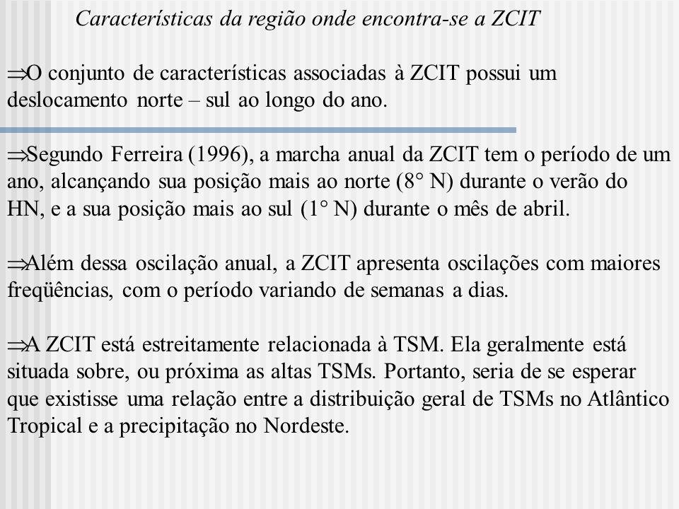 Características da região onde encontra-se a ZCIT O conjunto de características associadas à ZCIT possui um deslocamento norte – sul ao longo do ano.