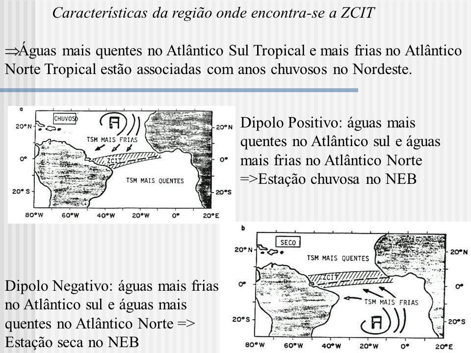 Características da região onde encontra-se a ZCIT Águas mais quentes no Atlântico Sul Tropical e mais frias no Atlântico Norte Tropical estão associad