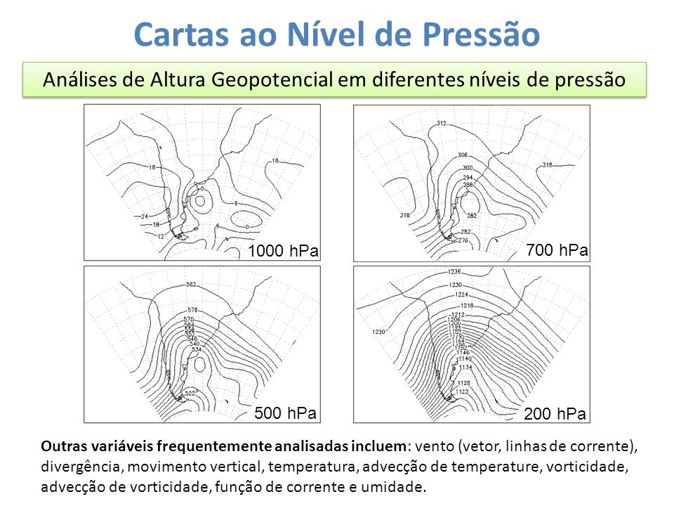 Cartas ao Nível de Pressão 1000 hPa 500 hPa 700 hPa 200 hPa Outras variáveis frequentemente analisadas incluem: vento (vetor, linhas de corrente), div