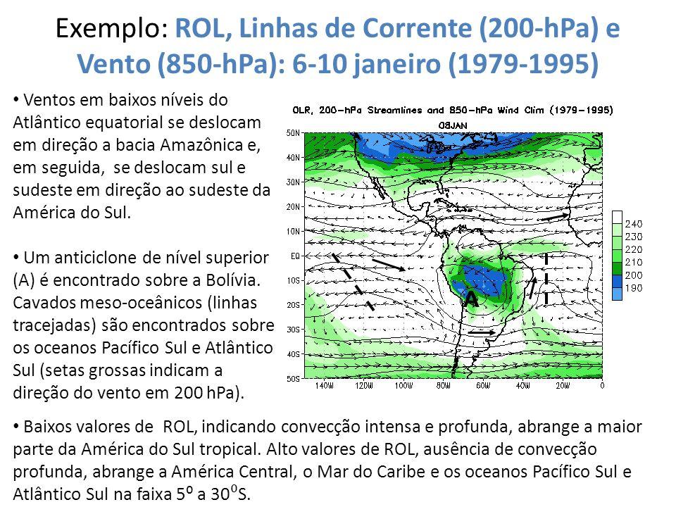 Exemplo: ROL, Linhas de Corrente (200-hPa) e Vento (850-hPa): 6-10 janeiro (1979-1995) Ventos em baixos níveis do Atlântico equatorial se deslocam em