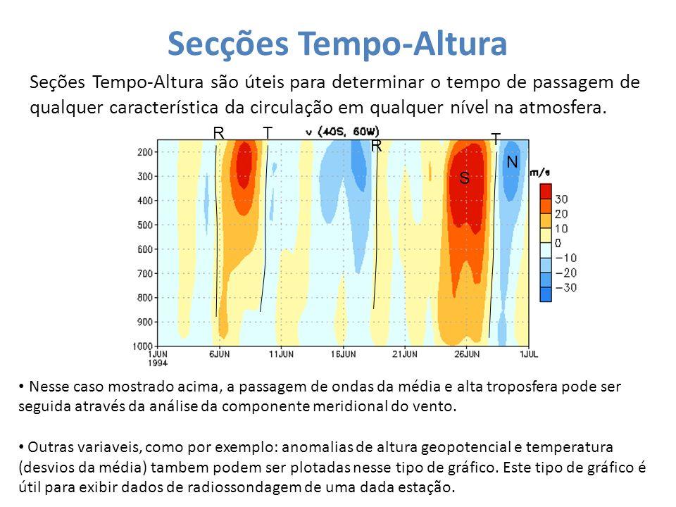 Diagramas Skew-T Log P Sondagens verticais (subida do radiossonda) fornecem informações importantes sobre: – Estabilidade – Camadas de umidade e possíveis nuvens (formação de gelo) – Ventos (direção e velocidade) Cisalhamento Vertical (possível turbulência de ar claro – CAT) Camadas de advecção térmica