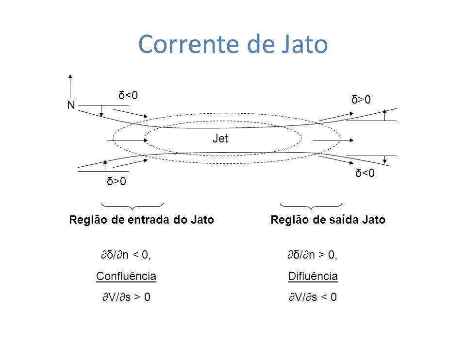 Corrente de Jato δ>0 δ<0 δ>0 δ<0 Jet Região de entrada do JatoRegião de saída Jato δ/n < 0, Confluência V/s > 0 δ/n > 0, Difluência V/s < 0 N