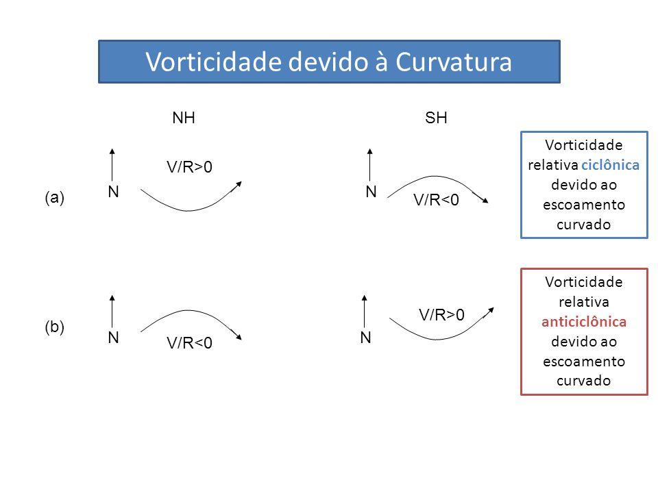 Vorticidade devido à Curvatura NHSH (a) V/R>0 (b) V/R<0 V/R>0 Vorticidade relativa ciclônica devido ao escoamento curvado Vorticidade relativa anticic
