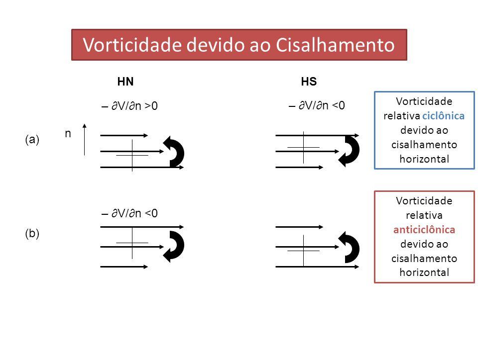 HNHS (a) – V/n >0 (b) – V/n <0 Vorticidade relativa ciclônica devido ao cisalhamento horizontal n – V/n <0 Vorticidade devido ao Cisalhamento Vorticid