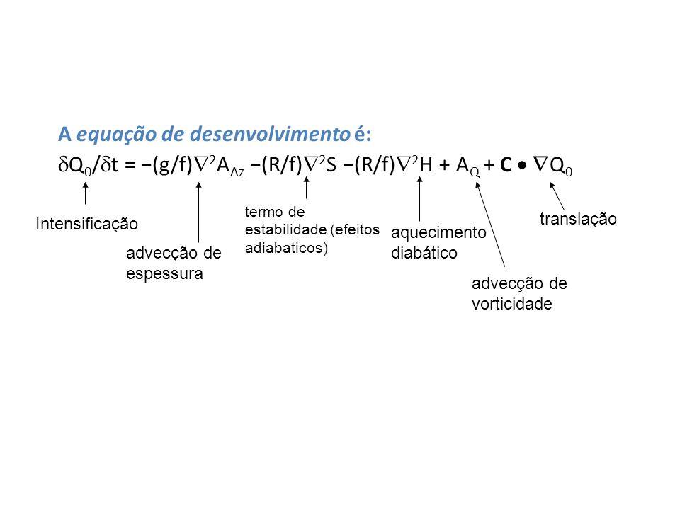 A equação de desenvolvimento é: Q 0 / t = (g/f) 2 A z (R/f) 2 S (R/f) 2 H + A Q + C Q 0 Intensificação advecção de espessura termo de estabilidade (ef