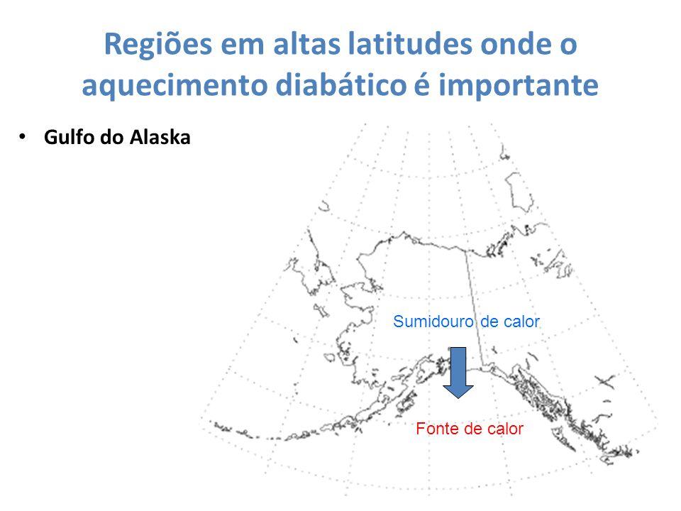 Gulfo do Alaska Sumidouro de calor Fonte de calor Regiões em altas latitudes onde o aquecimento diabático é importante