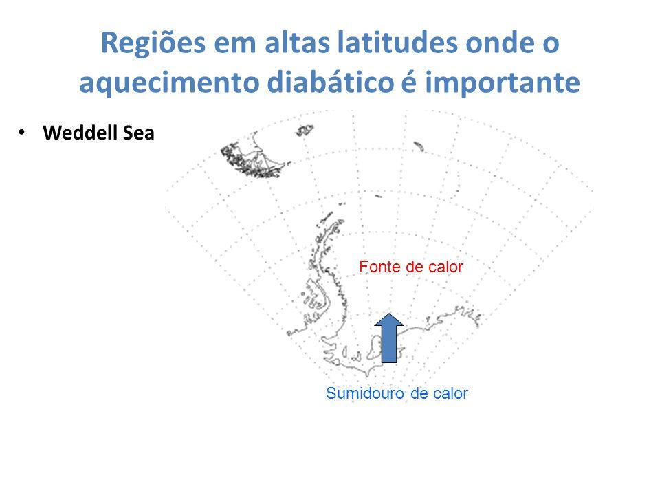 Weddell Sea Sumidouro de calor Fonte de calor
