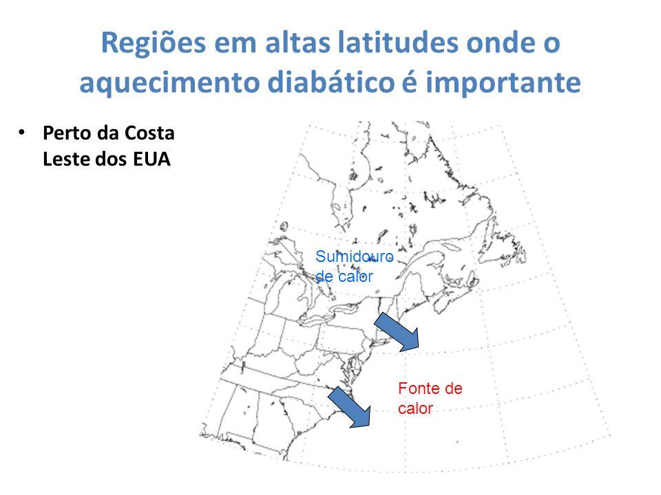 Regiões em altas latitudes onde o aquecimento diabático é importante Perto da Costa Leste dos EUA Sumidouro de calor Fonte de calor