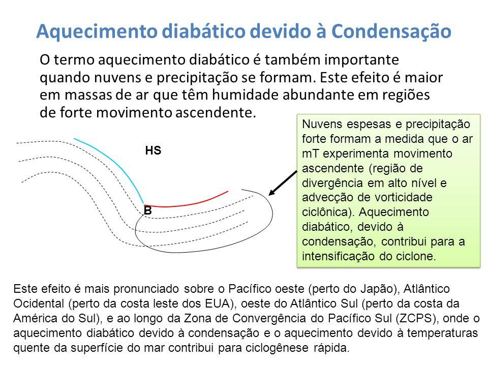 Aquecimento diabático devido à Condensação O termo aquecimento diabático é também importante quando nuvens e precipitação se formam. Este efeito é mai