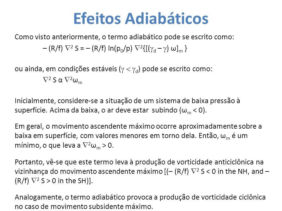 Efeitos Adiabáticos Como visto anteriormente, o termo adiabático pode se escrito como: – (R/f) 2 S = – (R/f) ln(p 0 /p) 2 {[( d – ) ω] m } ou ainda, e