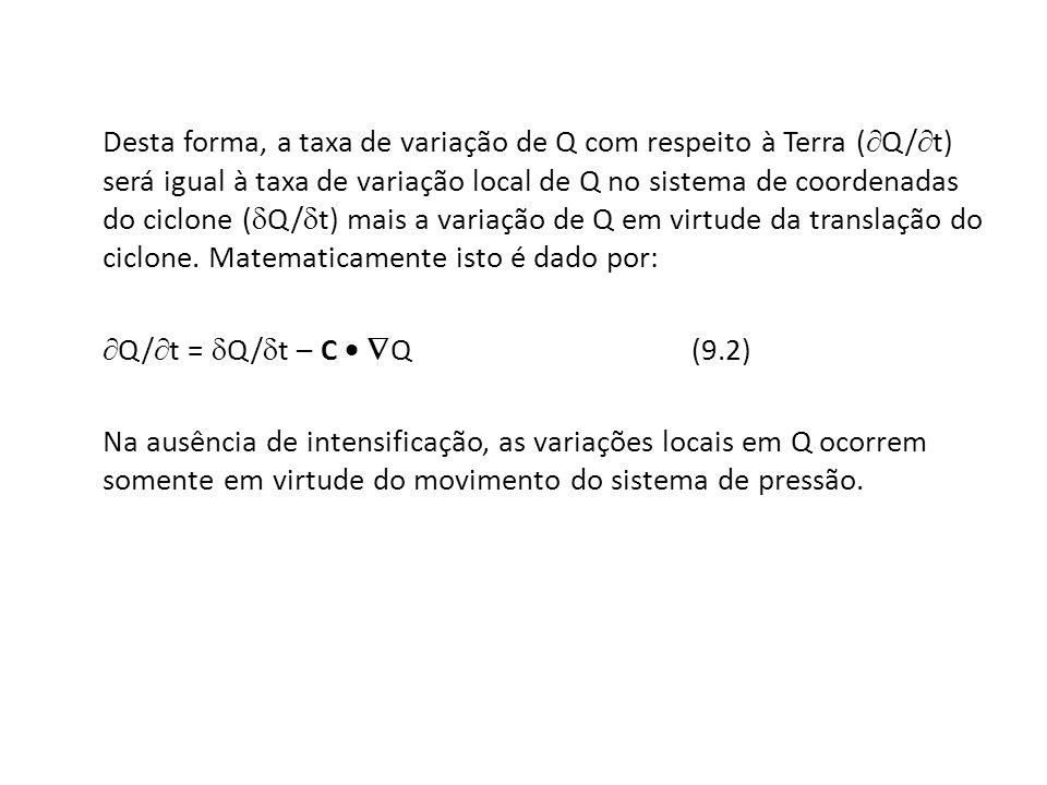 Defina a advecção da espessura como: A z – V m p (z – z 0 ) Com esta definição pode-se reescrever a equação (9.18) na seguinte forma g/R V p (z/lnp)dlnp = –(g/R)A z (9.19) Os outros termos no lado direito da equação (9.16), tornam-se ( d ) ωdlnp = [( d ) ω] m ln(p/p 0 )(9.20) e – (1/C p )(d*H/dt)dlnp = (1/C p )(d*H/dt) m ln(p/p 0 )(9.21) Portanto, após integração, a equação (9.16) pode ser escrita como segue g/R[ (z z 0 )/ t] = –(g/R)A z + {[( d ) ω] m + (1/C p )(d*H/dt) m }ln(p/p 0 ) (9.22) ou multiplicando por um sinal de menos g/R[ (z z 0 )/ t] = (g/R)A z + {[( d ) ω] m + (1/C p )(d*H/dt) m }ln(p 0 /p) (9.23)