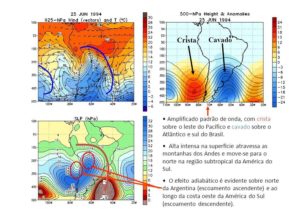 Amplificado padrão de onda, com crista sobre o leste do Pacífico e cavado sobre o Atlântico e sul do Brasil. Alta intensa na superfície atravessa as m