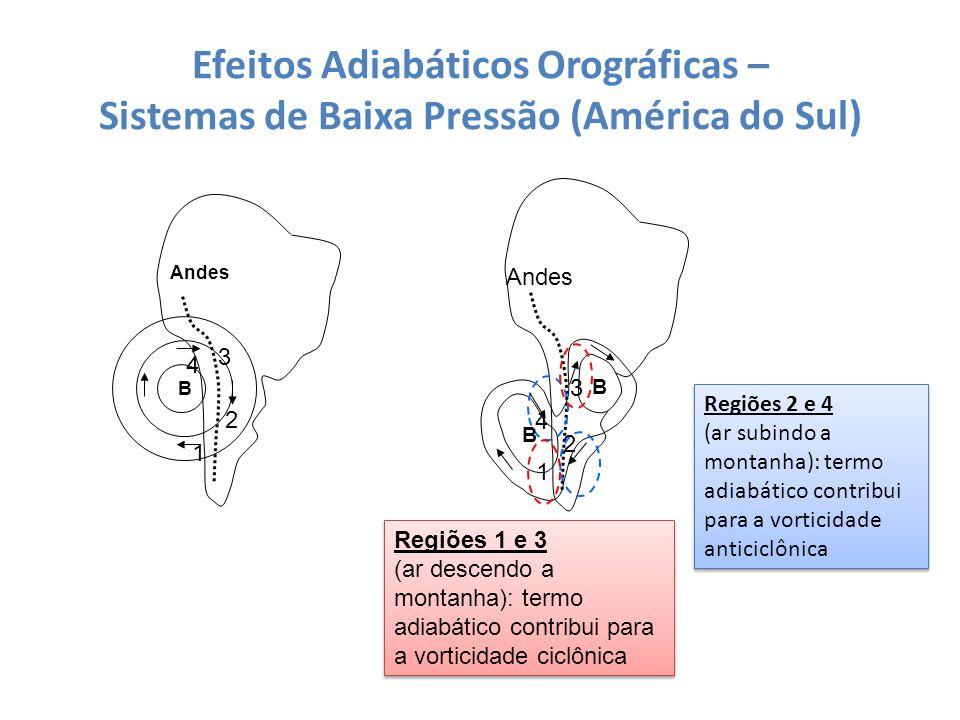 Efeitos Adiabáticos Orográficas – Sistemas de Baixa Pressão (América do Sul) Andes B Regiões 1 e 3 (ar descendo a montanha): termo adiabático contribu
