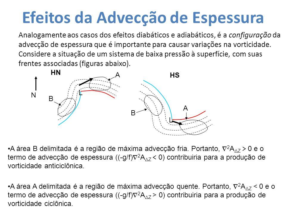 Efeitos da Advecção de Espessura Analogamente aos casos dos efeitos diabáticos e adiabáticos, é a configuração da advecção de espessura que é importan