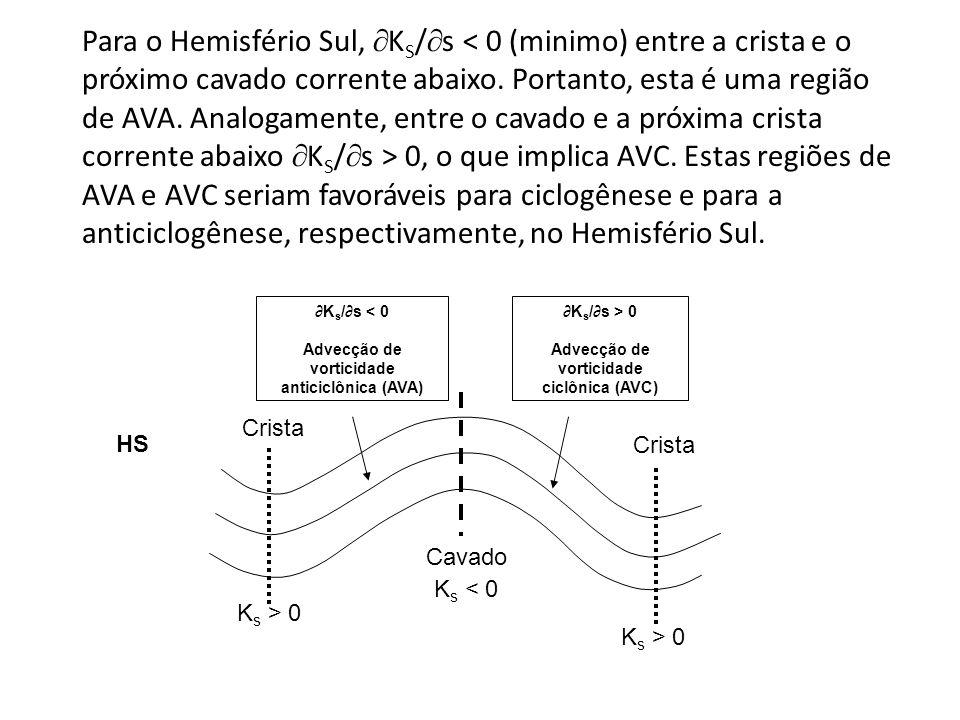 Cavado Crista K s /s > 0 Advecção de vorticidade ciclônica (AVC) K s /s < 0 Advecção de vorticidade anticiclônica (AVA) HS Para o Hemisfério Sul, K S