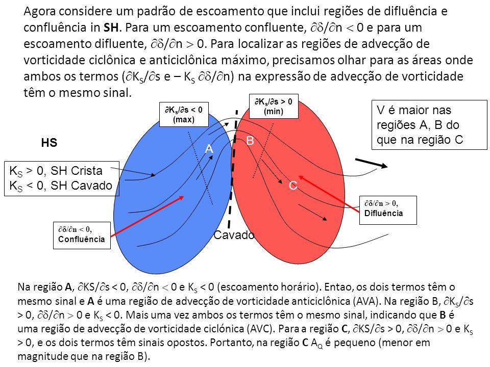 Agora considere um padrão de escoamento que inclui regiões de difluência e confluência in SH. Para um escoamento confluente, / n 0 e para um escoament