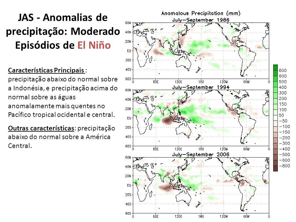 JAS - Anomalias de precipitação: Moderado Episódios de El Niño Características Principais : precipitação abaixo do normal sobre a Indonésia, e precipi