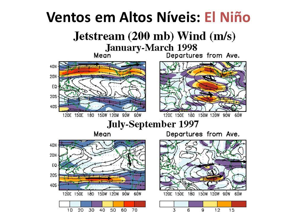 Ventos em Altos Níveis: El Niño