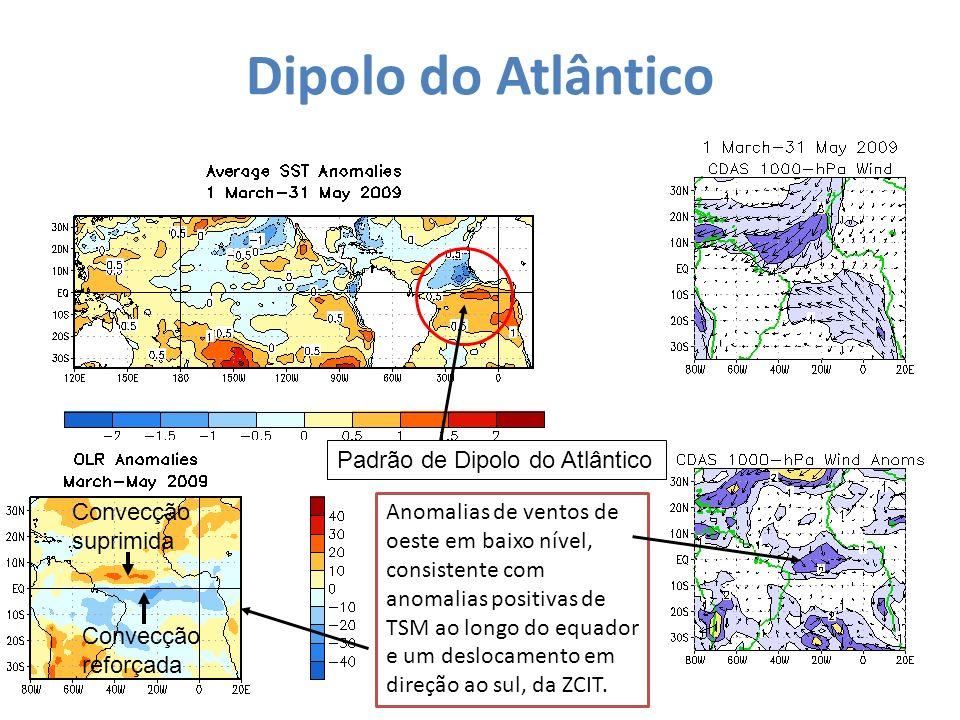 Dipolo do Atlântico Anomalias de ventos de oeste em baixo nível, consistente com anomalias positivas de TSM ao longo do equador e um deslocamento em d