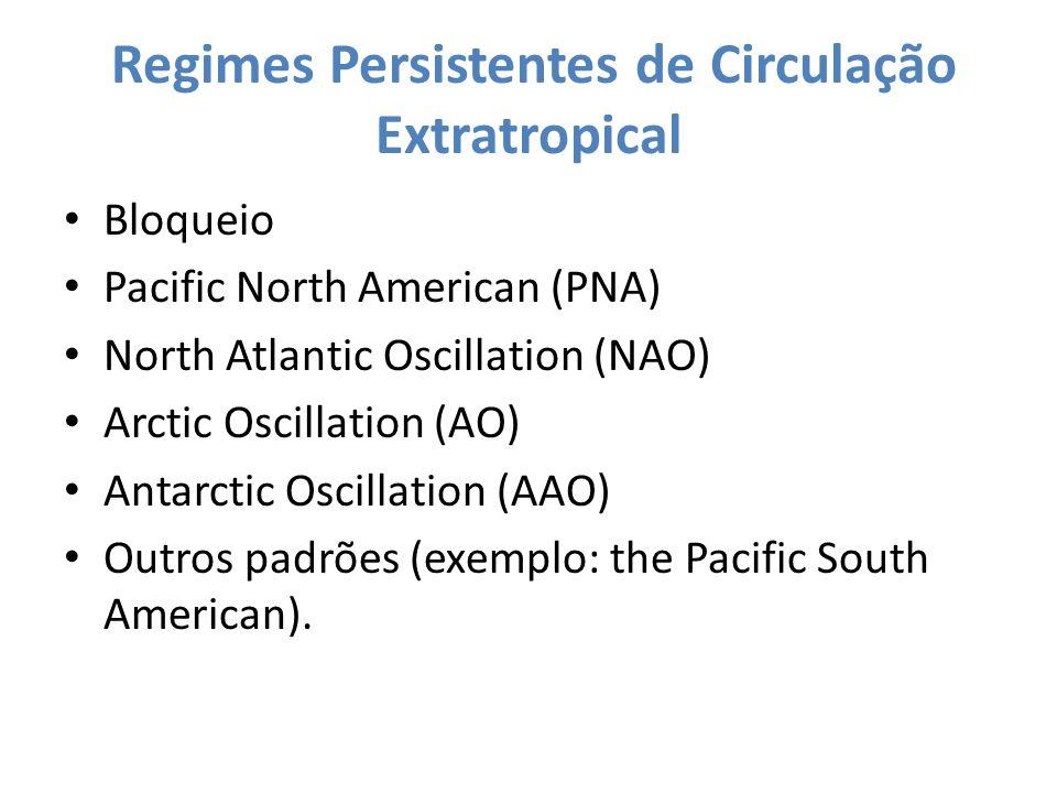 Regimes Persistentes de Circulação Extratropical Bloqueio Pacific North American (PNA) North Atlantic Oscillation (NAO) Arctic Oscillation (AO) Antarc